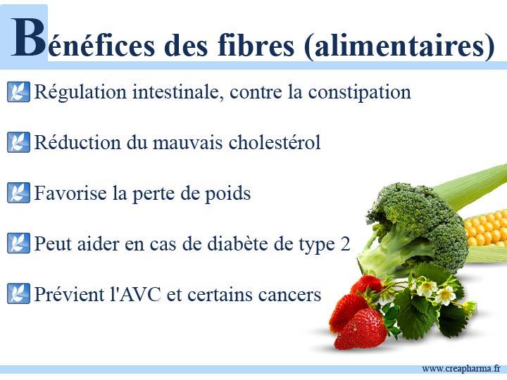 bénéfices des fibres alimentaires