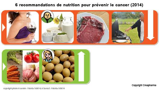 recommandations-prevenir-cancer-creapharma-juin-2014