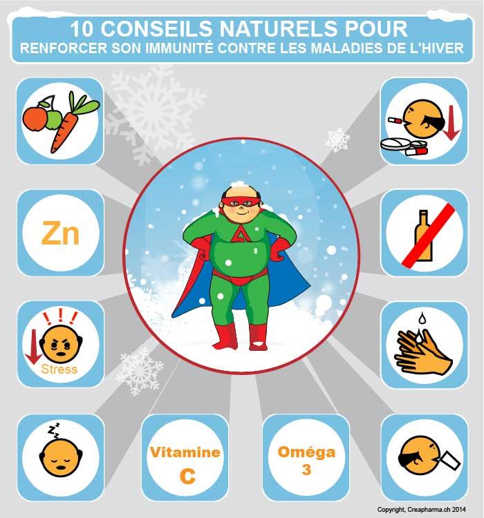 10 conseils naturels pour renforcer son immunité contre les maladies de l'hiver
