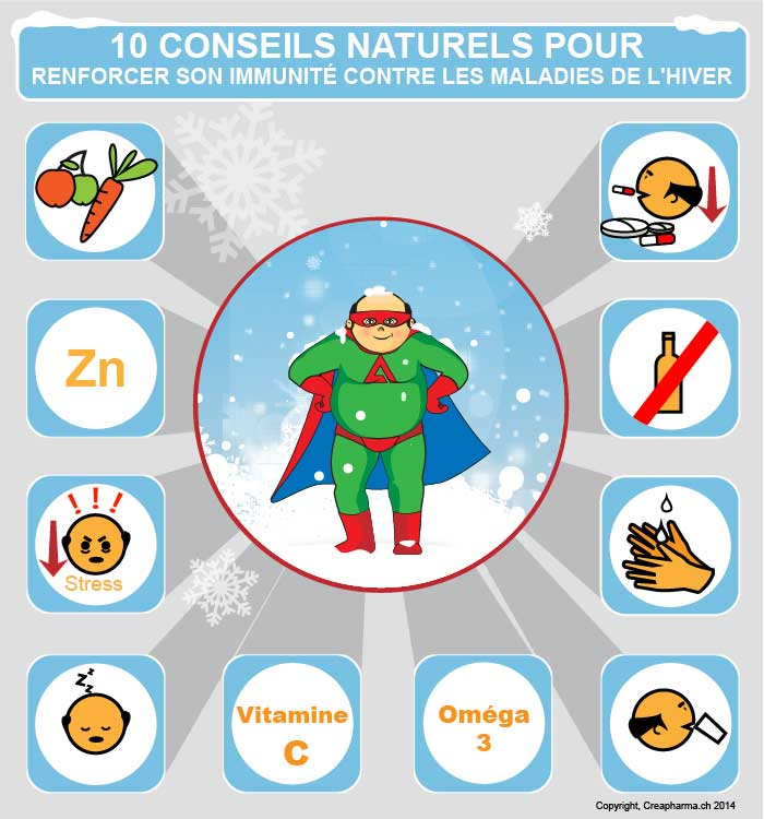 conseils-renforcer-immunite-hiver-2014